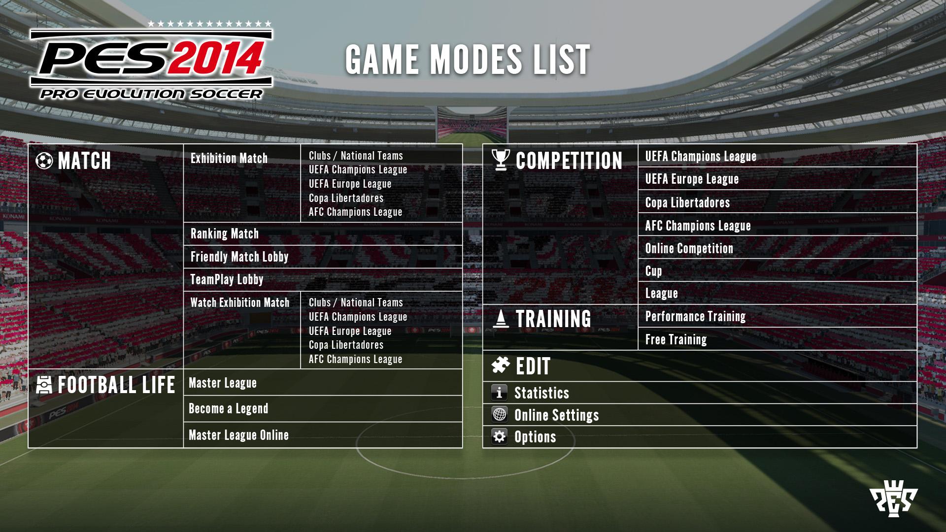 game mode list